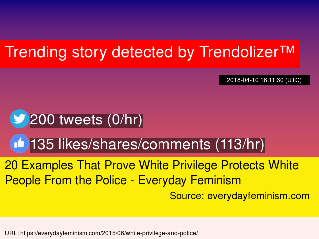 20 Examples That Prove White Privilege Protects White People From